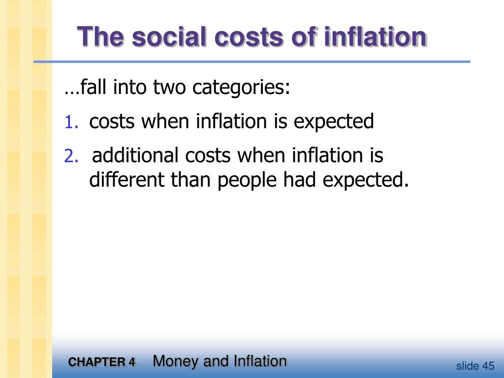 The social costs of inflation