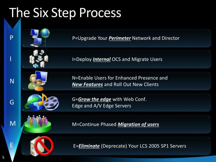 The Six Step Process