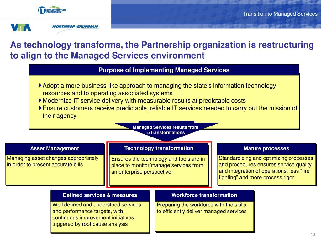As technology transforms, the Partnership organization is restructuring to align to the Managed Services environment