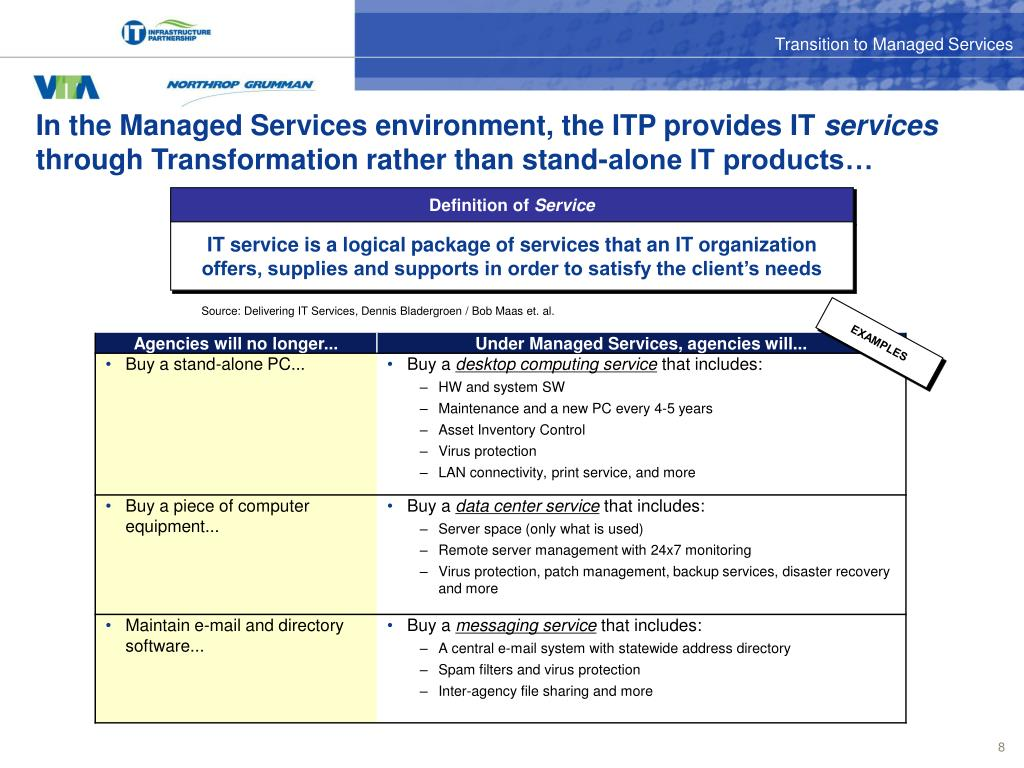 In the Managed Services environment, the ITP provides IT