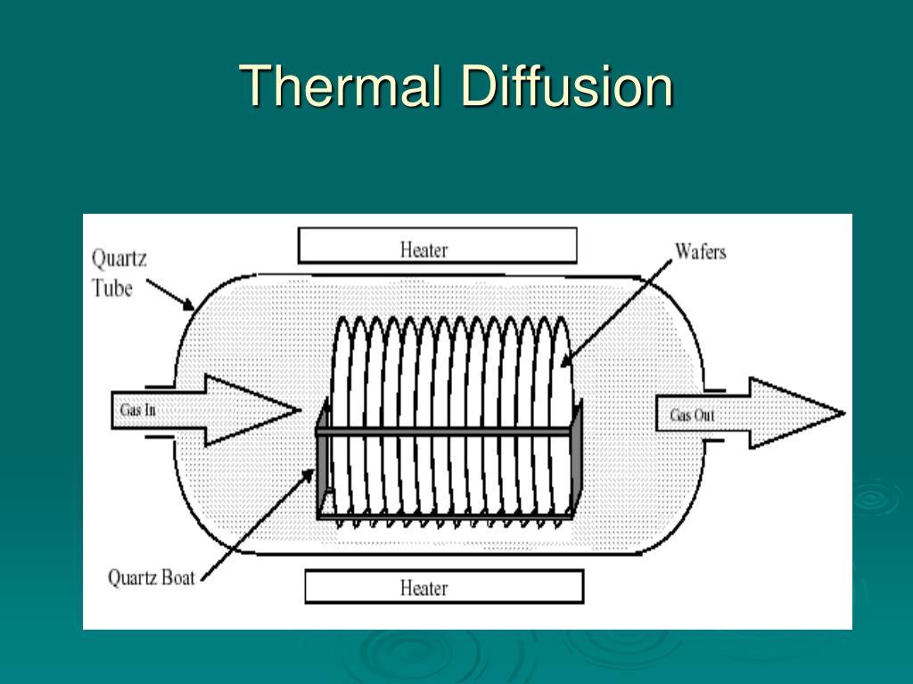 Thermal Diffusion