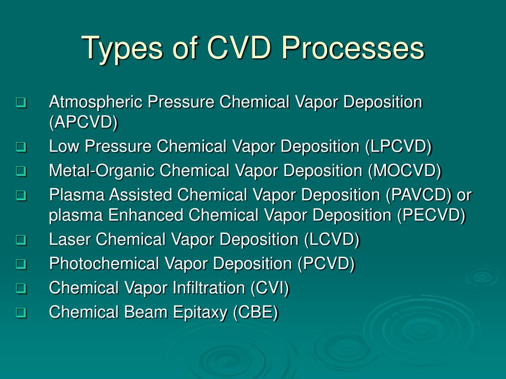 Types of CVD Processes