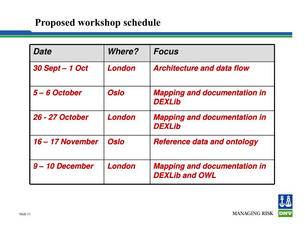 Proposed workshop schedule