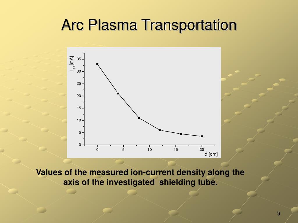 Arc Plasma Transportation