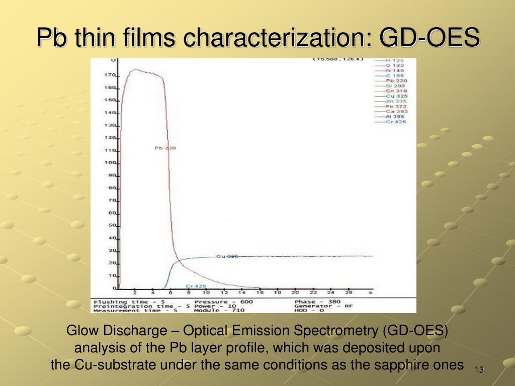 Pb thin films characterization: