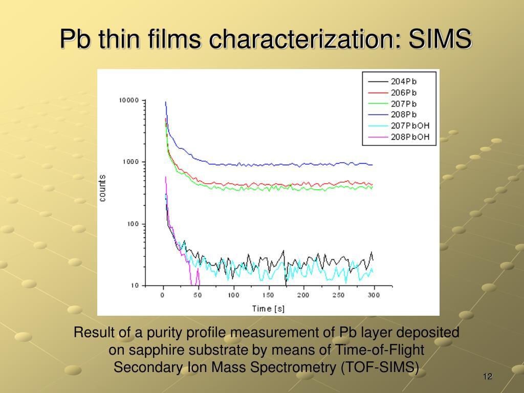 Pb thin films characterization: SIMS