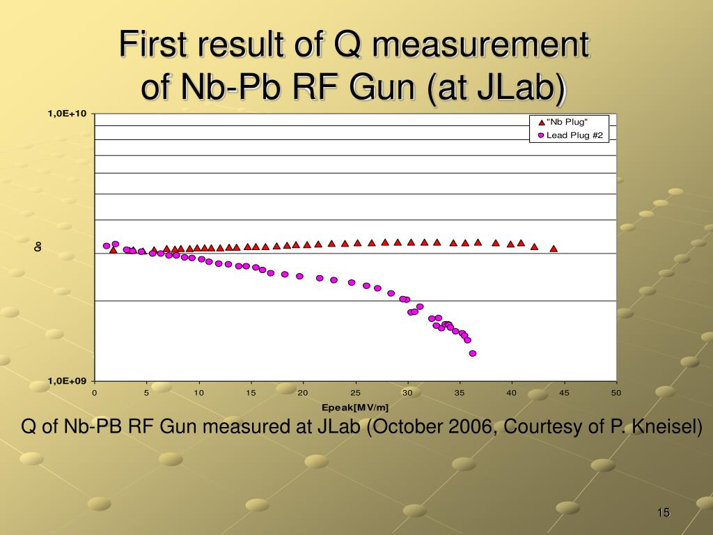 First result of Q measurement