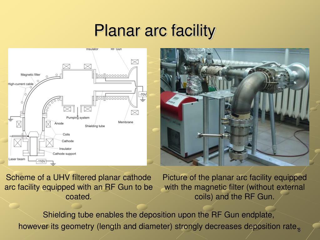 Planar arc facility