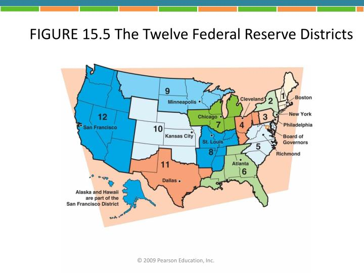 FIGURE 15.5 The Twelve Federal Reserve Districts