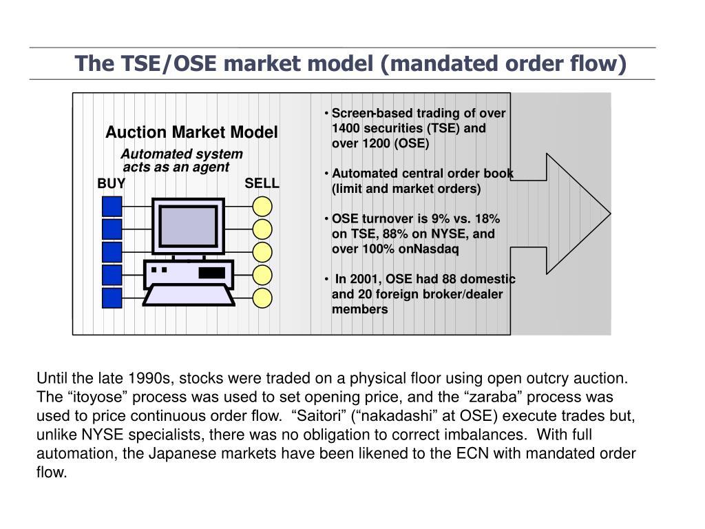 The TSE/OSE market model (mandated order flow)