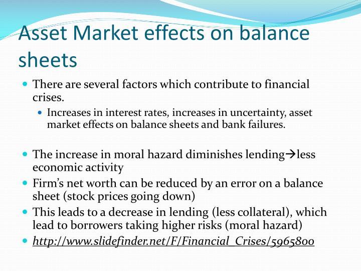 Asset Market effects on balance sheets