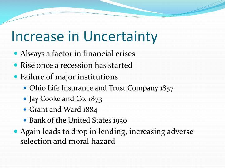 Increase in Uncertainty