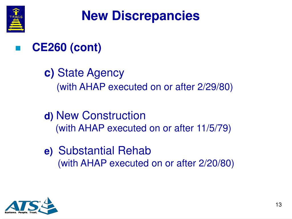 New Discrepancies