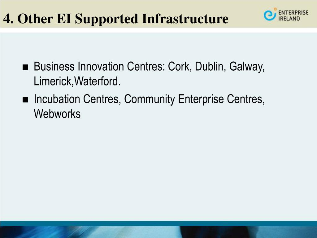 4. Other EI Supported Infrastructure