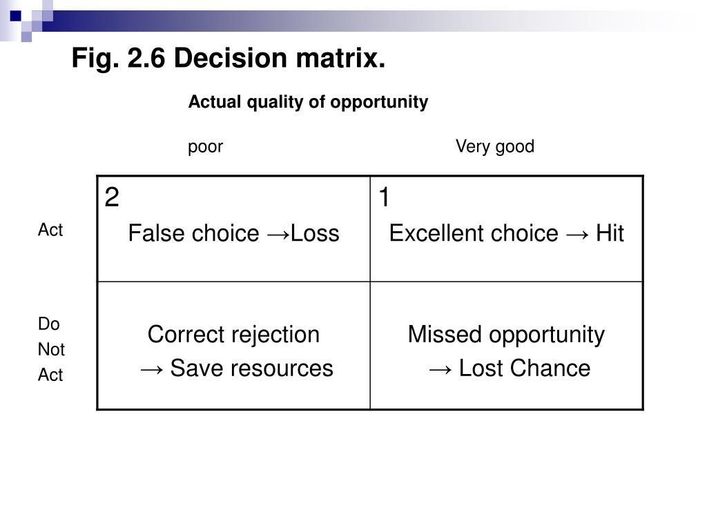 Fig. 2.6 Decision matrix.