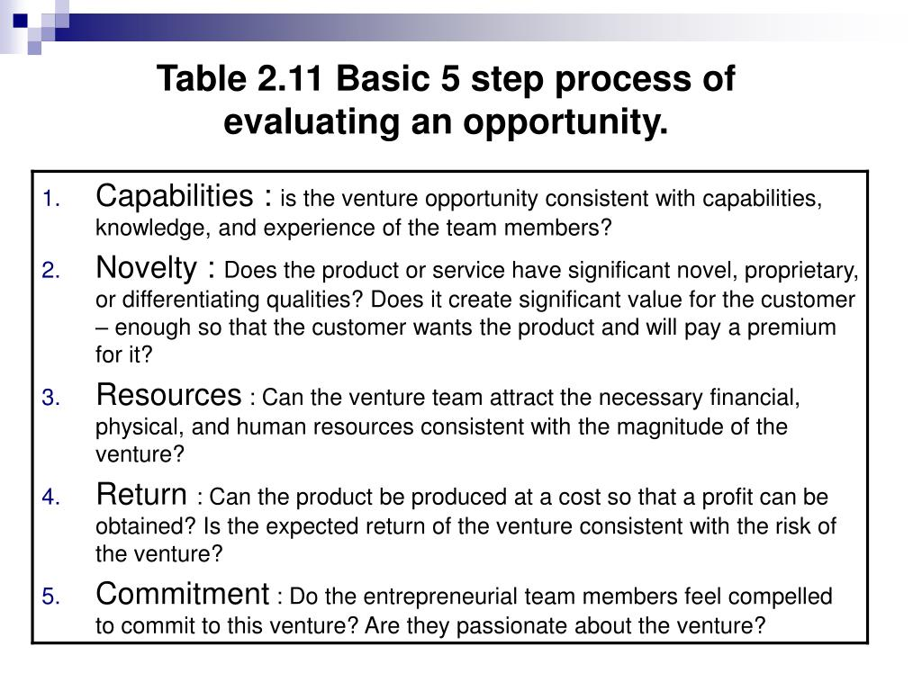 Table 2.11 Basic 5 step process of evaluating an opportunity.