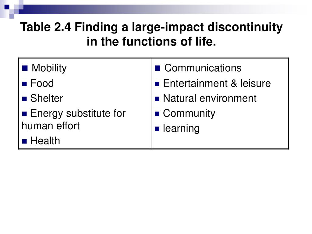 Table 2.4 Finding a large-impact discontinuity in the functions of life.