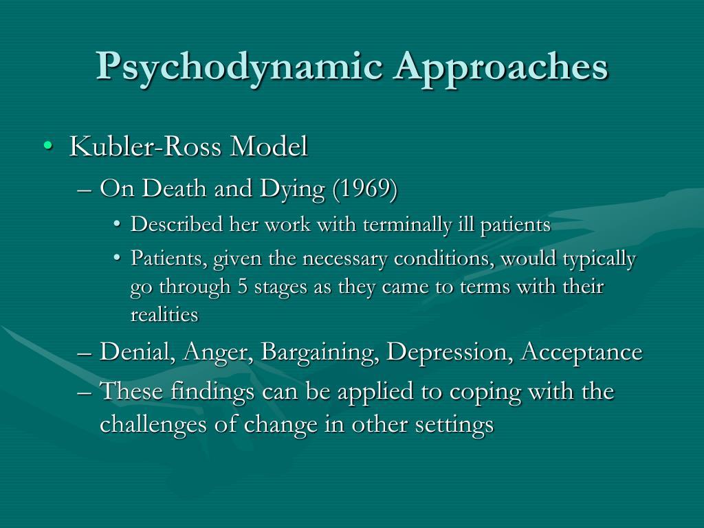 Psychodynamic Approaches