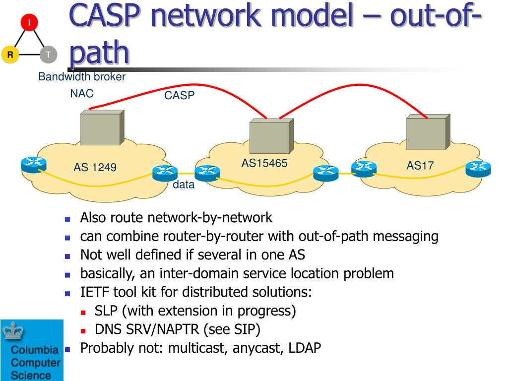 CASP network model – out-of-path