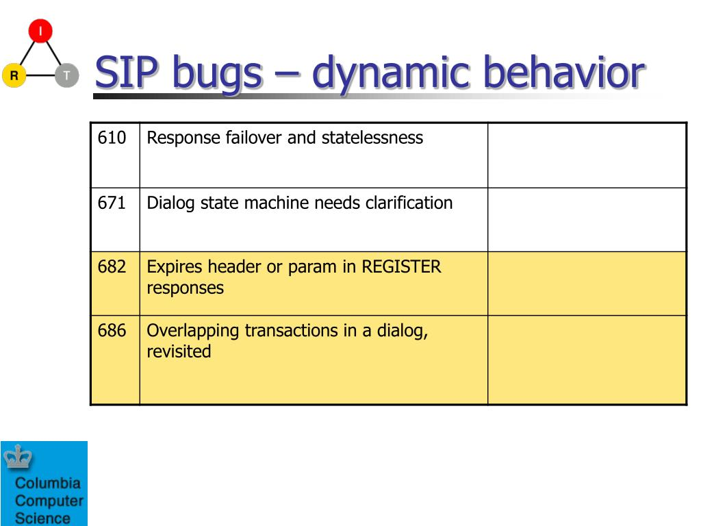 SIP bugs – dynamic behavior