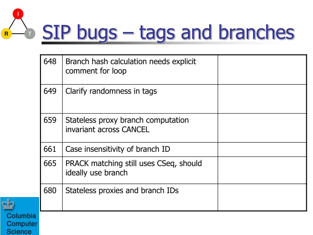 SIP bugs – tags and branches