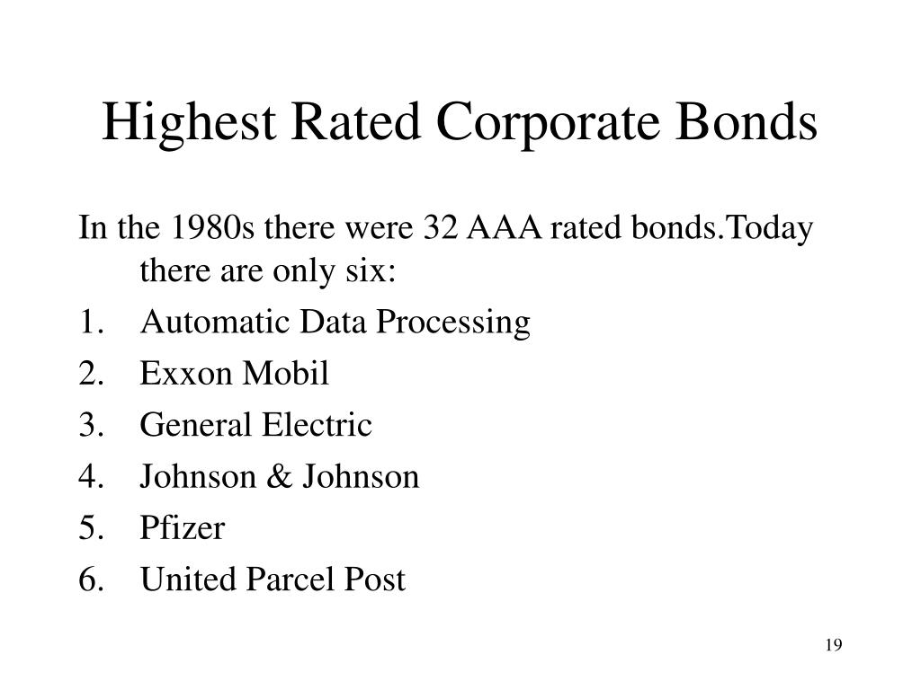 Highest Rated Corporate Bonds