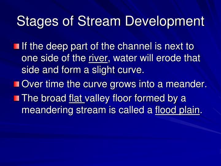Stages of Stream Development