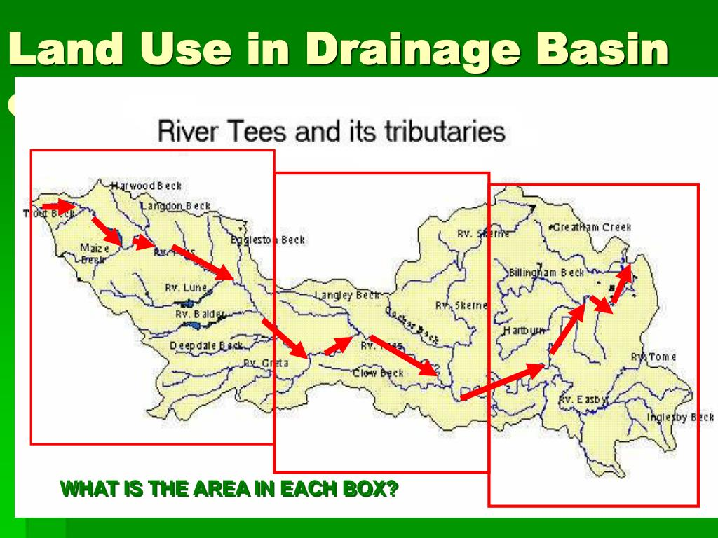 Land Use in Drainage Basin of River Tees