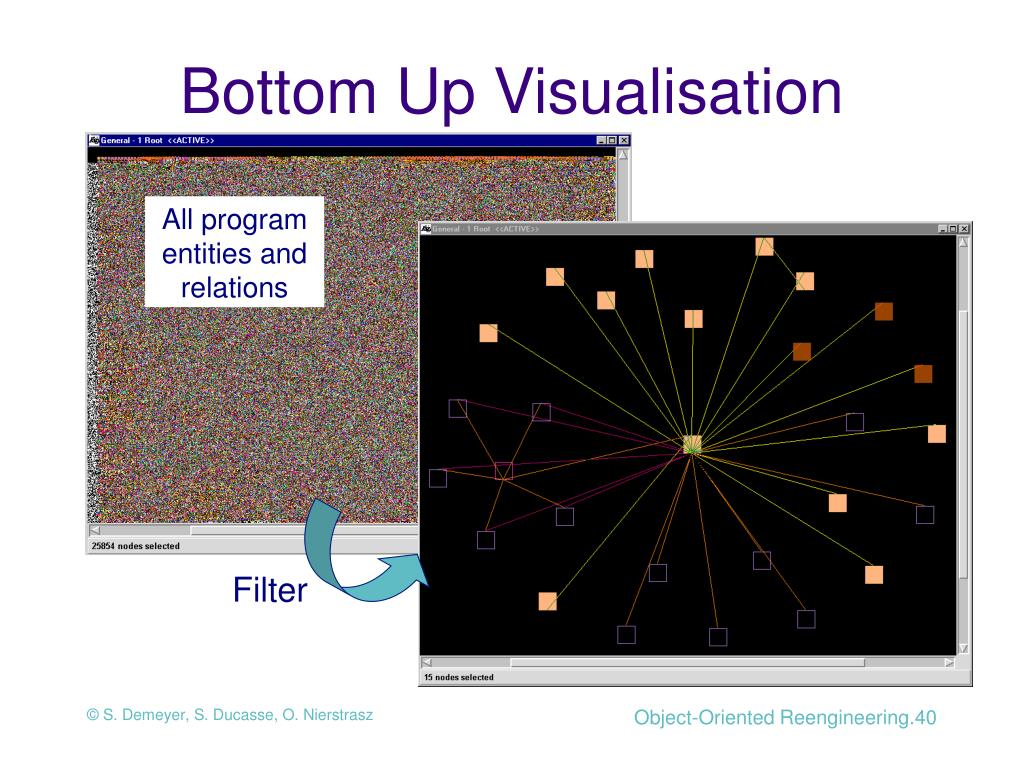Bottom Up Visualisation