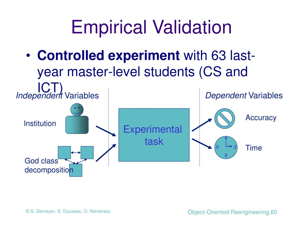 Empirical Validation
