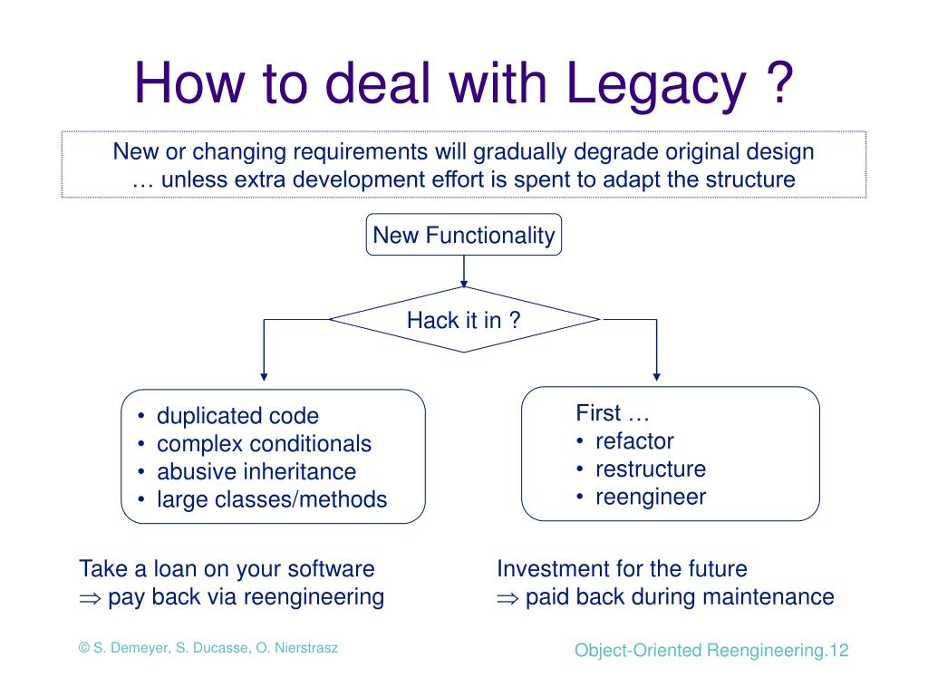 How to deal with Legacy ?