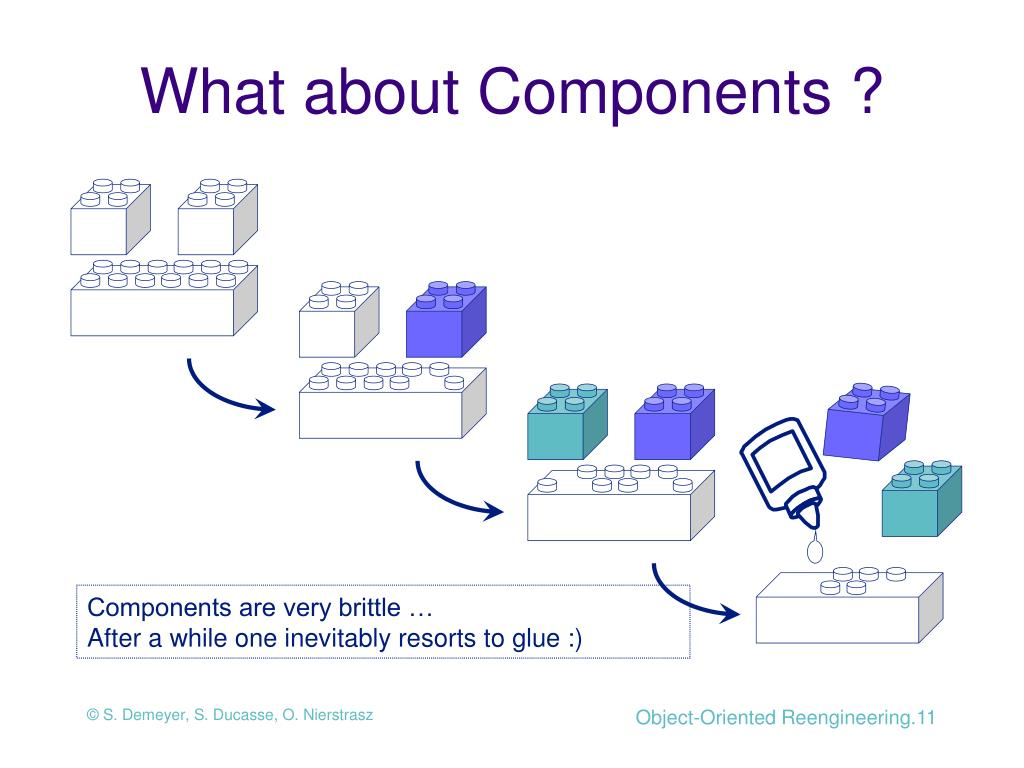 What about Components ?