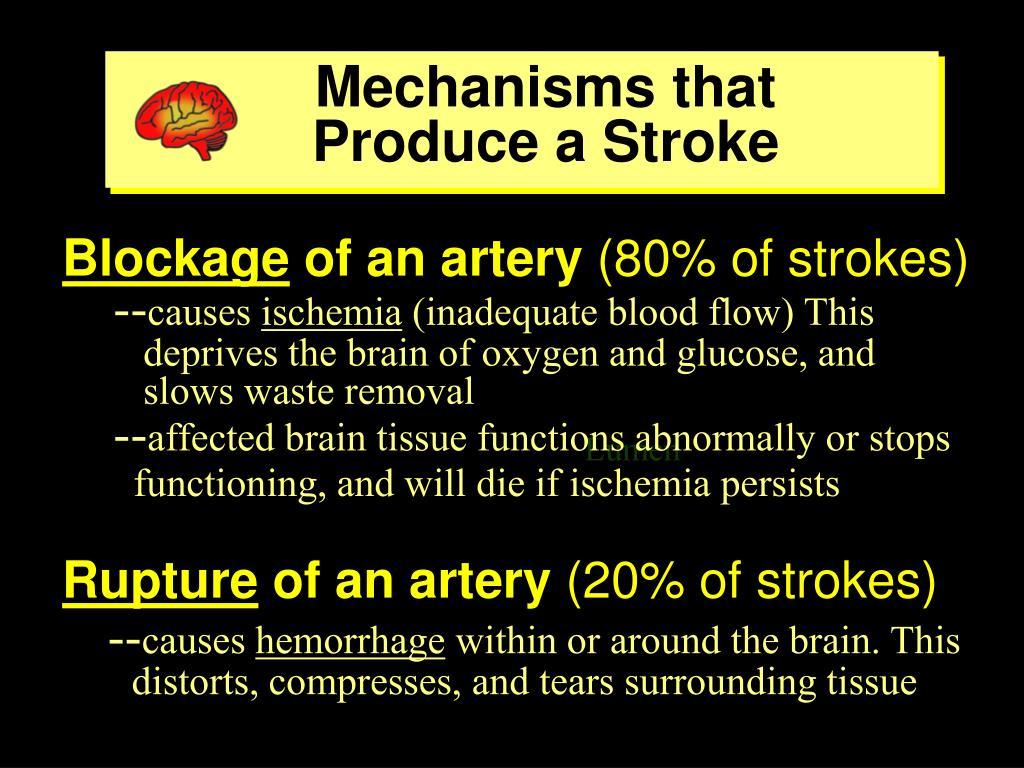 Mechanisms that