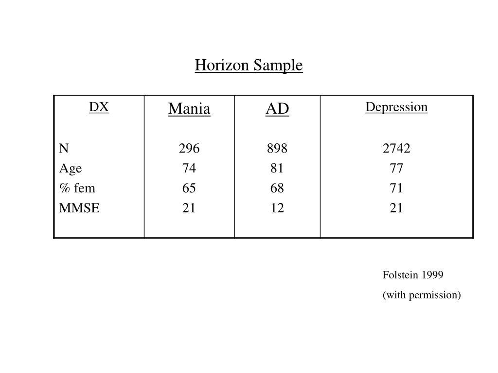 Horizon Sample