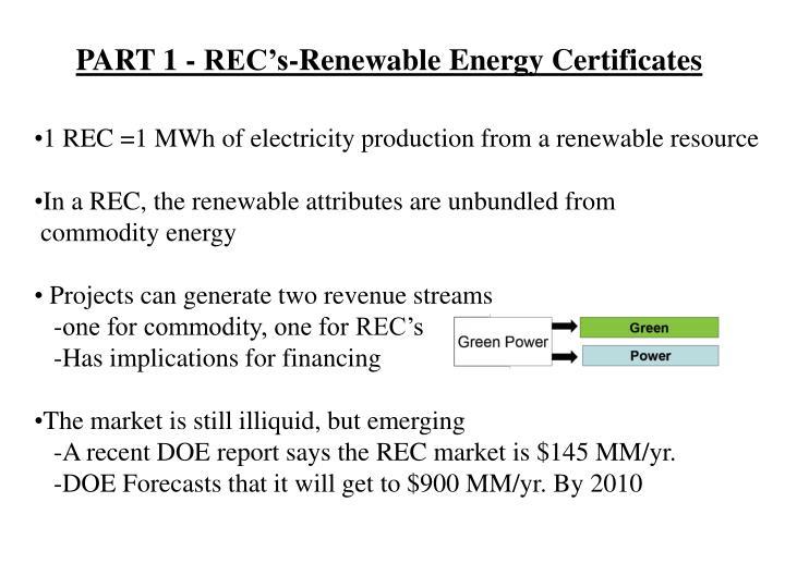 PART 1 - REC's-Renewable Energy Certificates