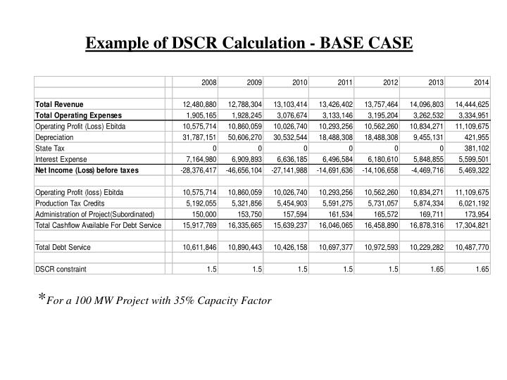 Example of DSCR Calculation - BASE CASE
