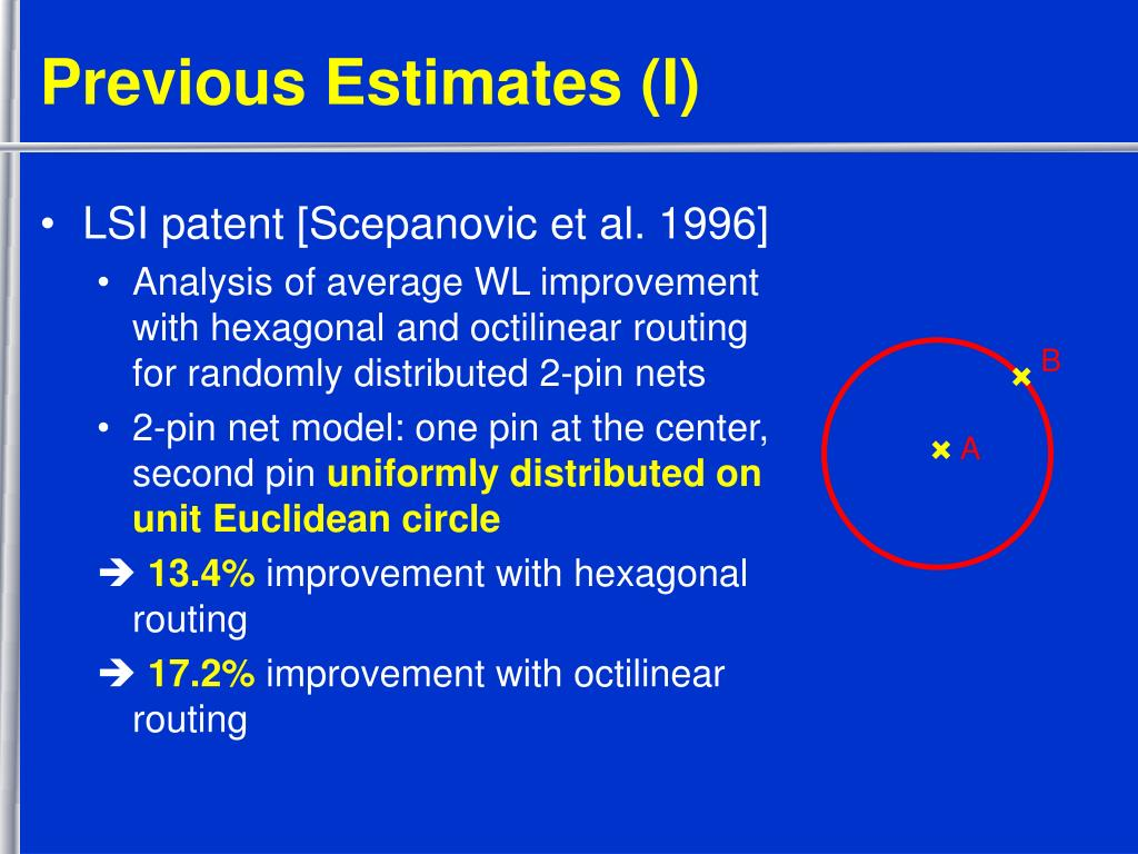 Previous Estimates (I)