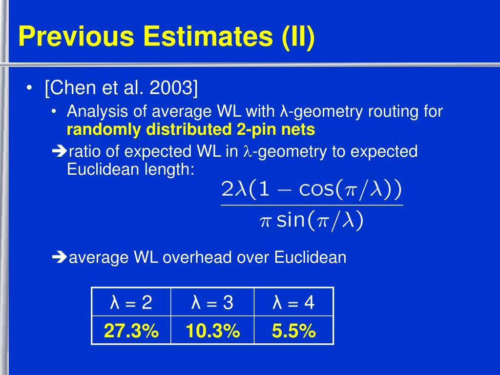 Previous Estimates (II)