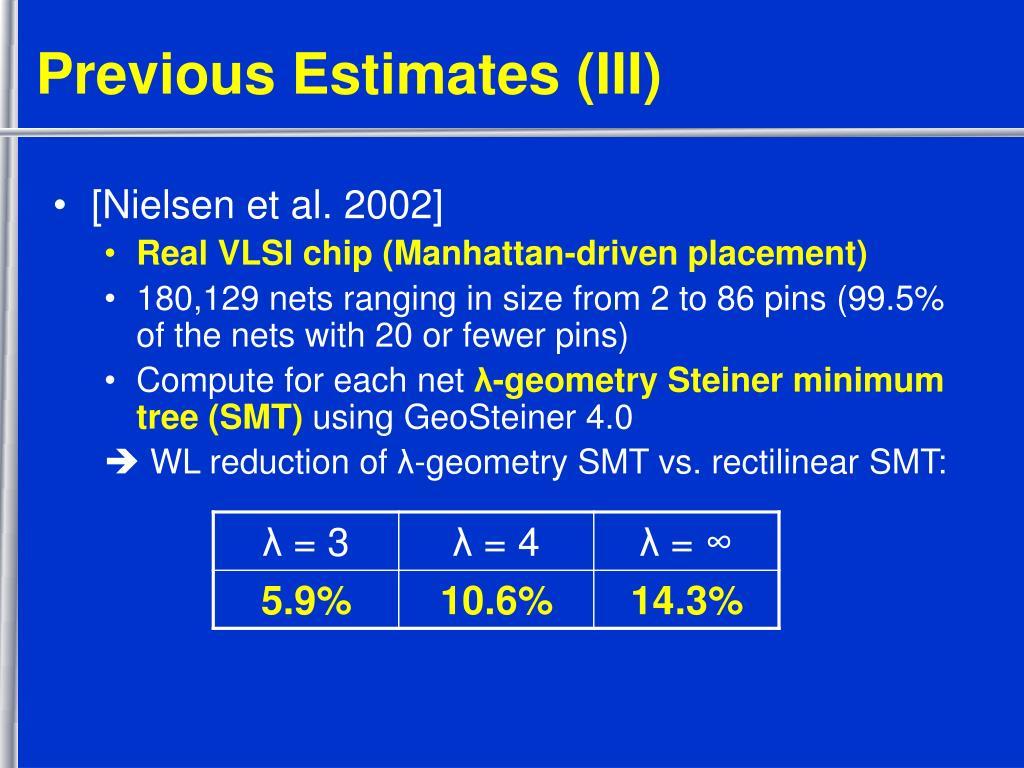 Previous Estimates (III)