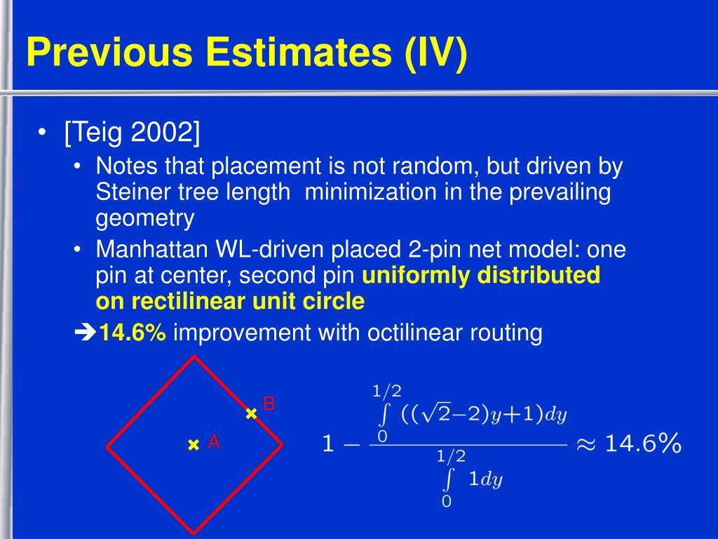 Previous Estimates (IV)