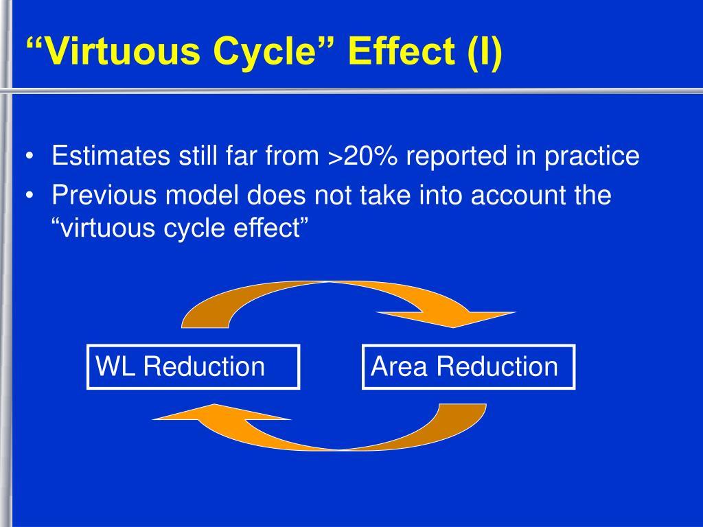 WL Reduction