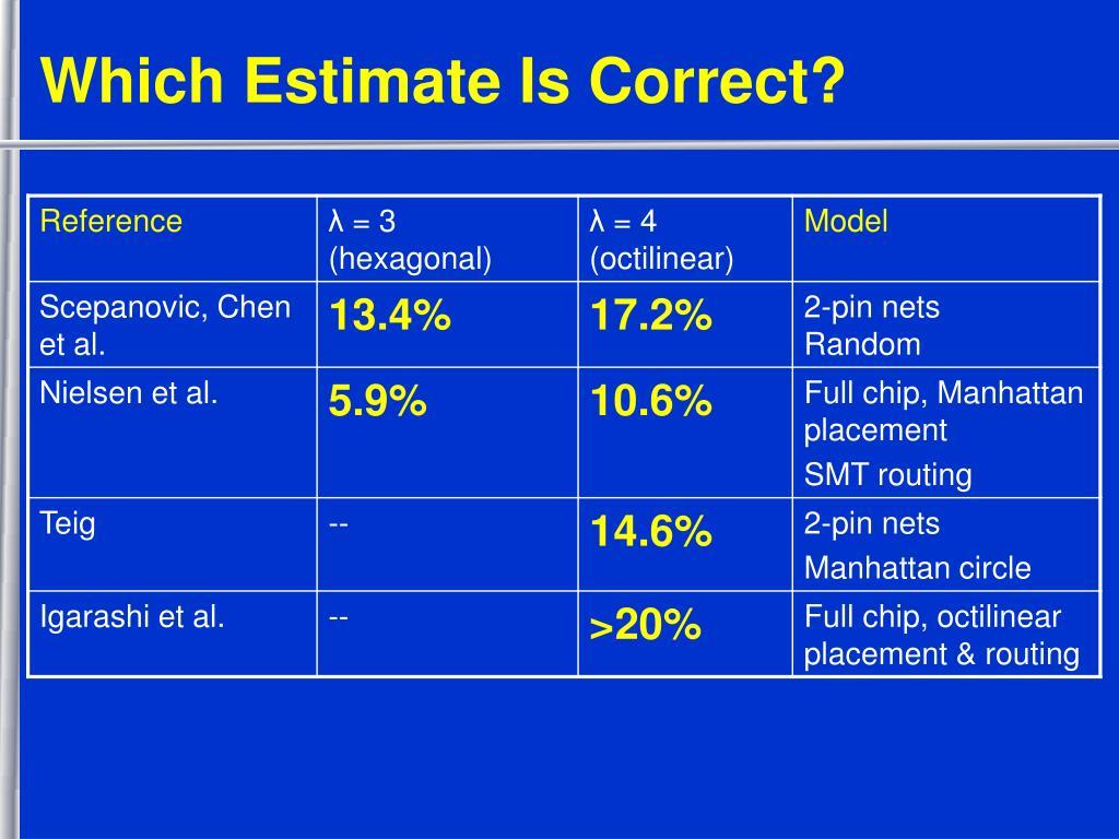 Which Estimate Is Correct?