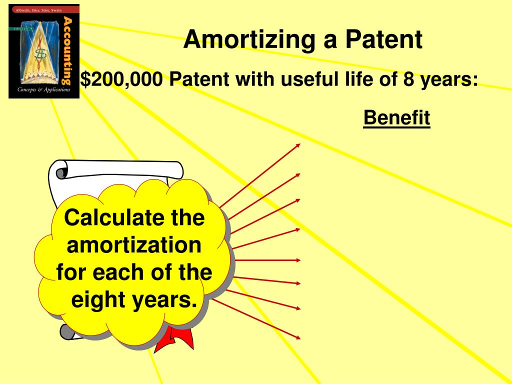 Calculate the amortization for each of the eight years.