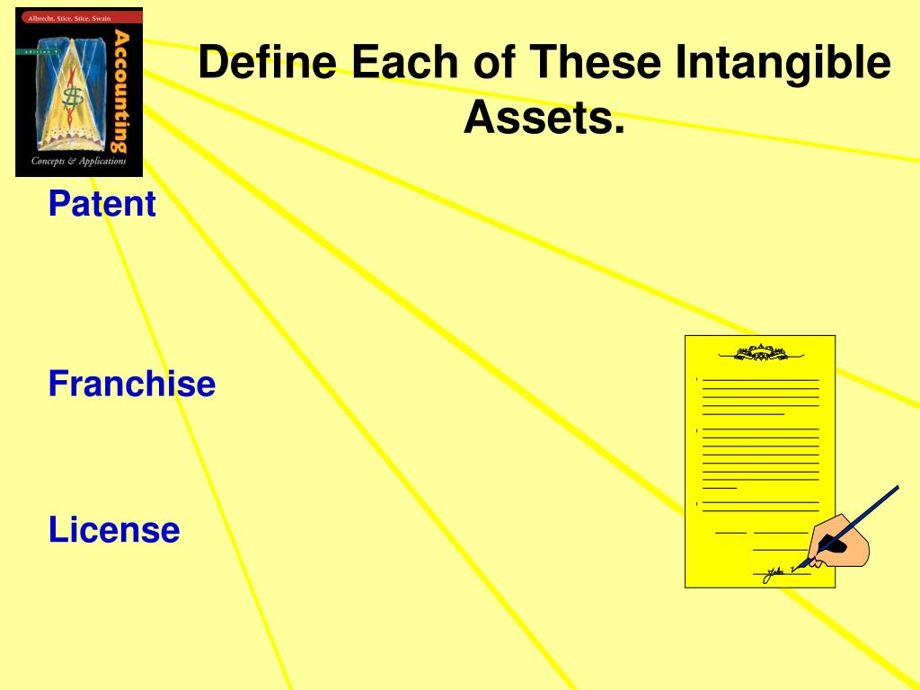 Define Each of These Intangible Assets.
