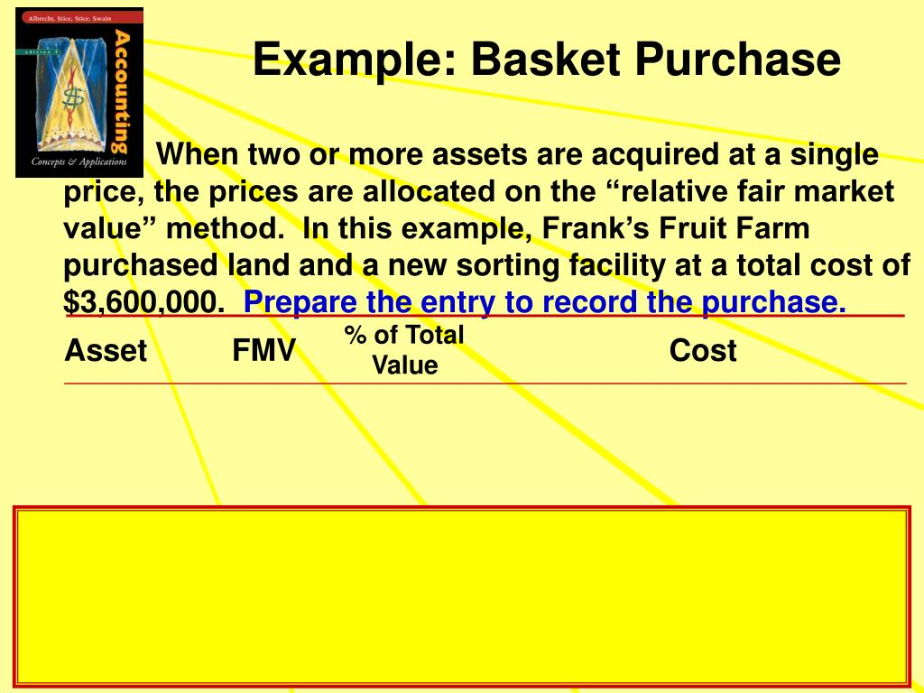 Example: Basket Purchase