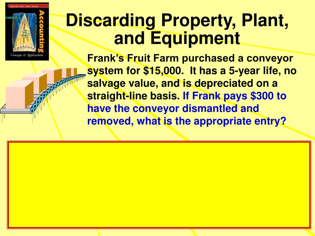 Discarding Property, Plant, and Equipment