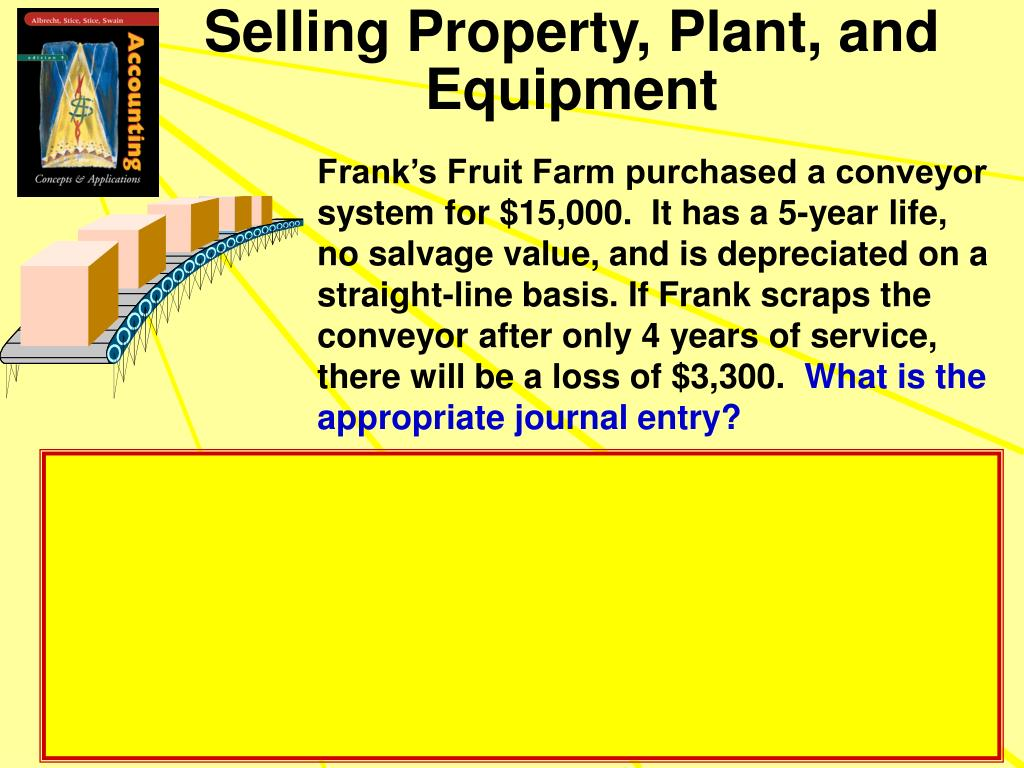 Selling Property, Plant, and Equipment