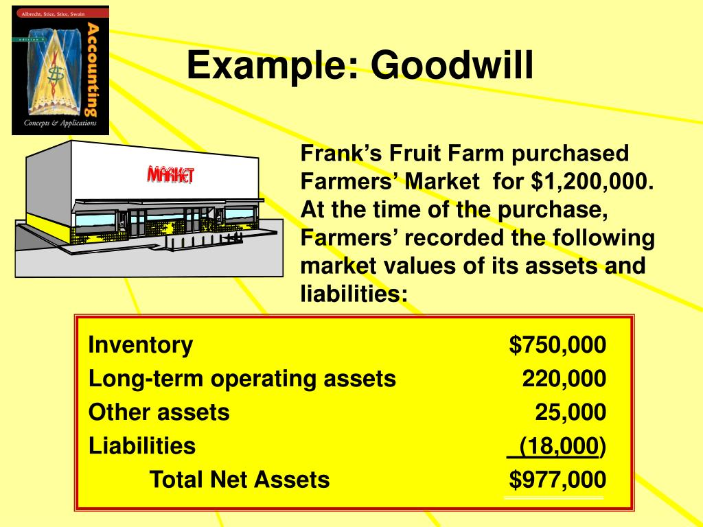 Inventory$750,000
