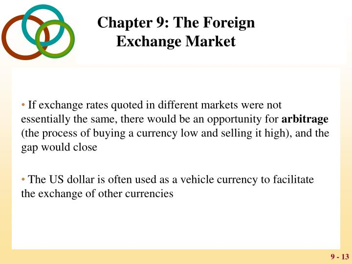If exchange rates quoted in different markets were not essentially the same, there would be an opportunity for