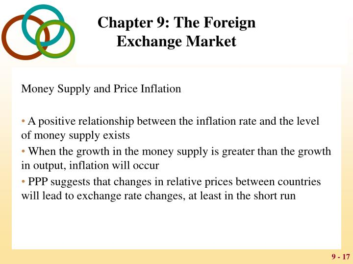 Money Supply and Price Inflation